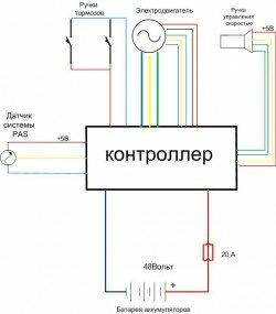 Простейшая схема управления мотором электровелосипеда