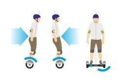 Как научиться ездить на гироскутере понятно из этого рисунка.